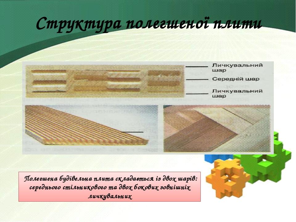 Структура полегшеної плити Полегшена будівельна плита складається із двох шарів: середнього стільникового та двох бокових зовнішніх личкувальних