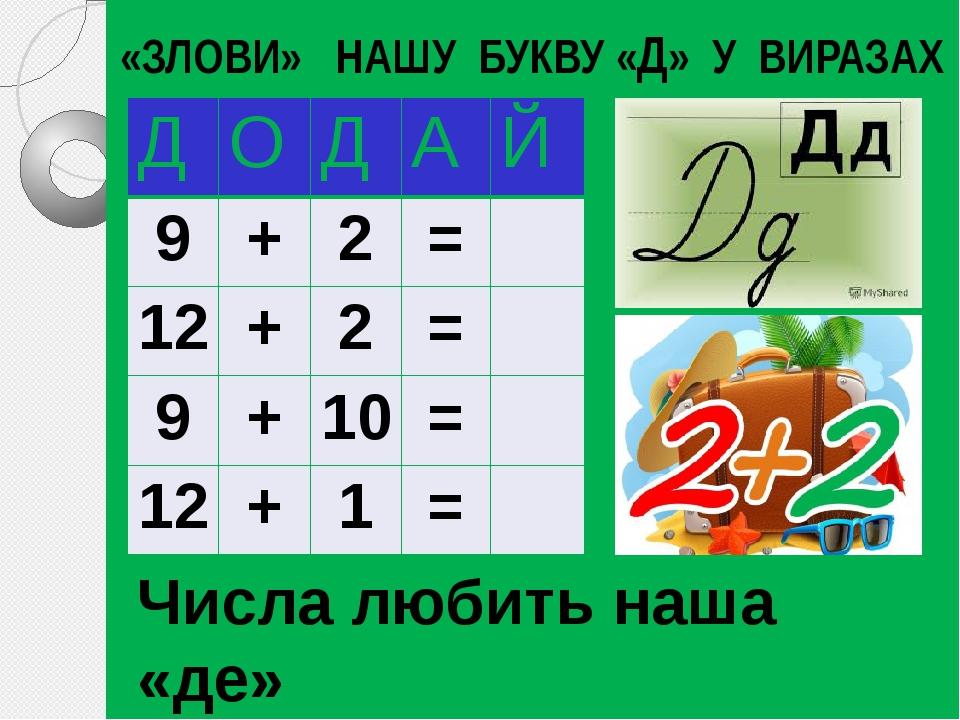 Числа любить наша «де» Все додасть! Не пiдведе! «ЗЛОВИ» НАШУ БУКВУ «Д» У ВИРАЗАХ Д О Д А Й 9 + 2 = 12 + 2 = 9 + 10 = 12 + 1 =