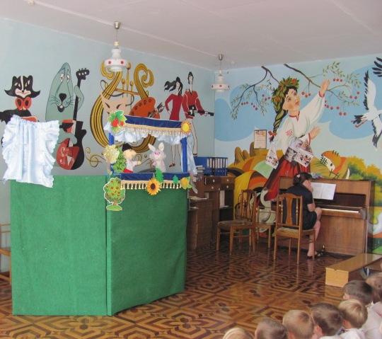 Лялькова вистава «Як маленький Гриць Україну рятував» за участю творчої  групи «Це диво-дивне – театр». 5a564ebc850f2