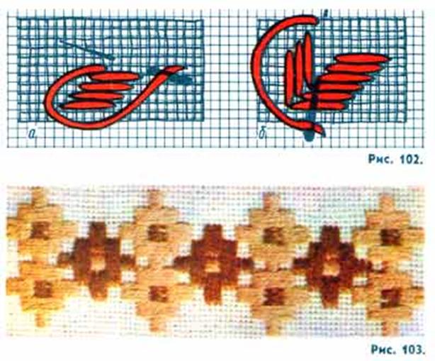 Без чого не можливе створення вишивки  Без нитки та голки. На території  нашої країни кістяна голка з вушком вже була у побуті в період пізнього  палеоліту c10dd5cafe1a7