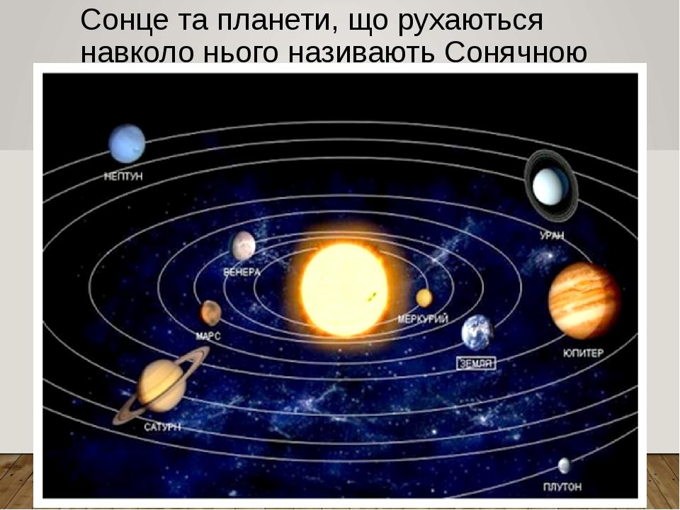 Сонце та планети, що рухаються навколо нього називають Сонячною системою.