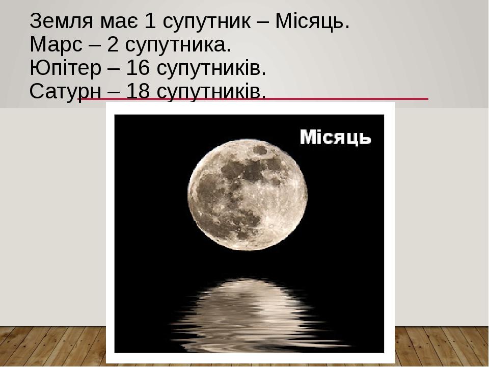 Земля має 1 супутник – Місяць. Марс – 2 супутника. Юпітер – 16 супутників. Сатурн – 18 супутників.