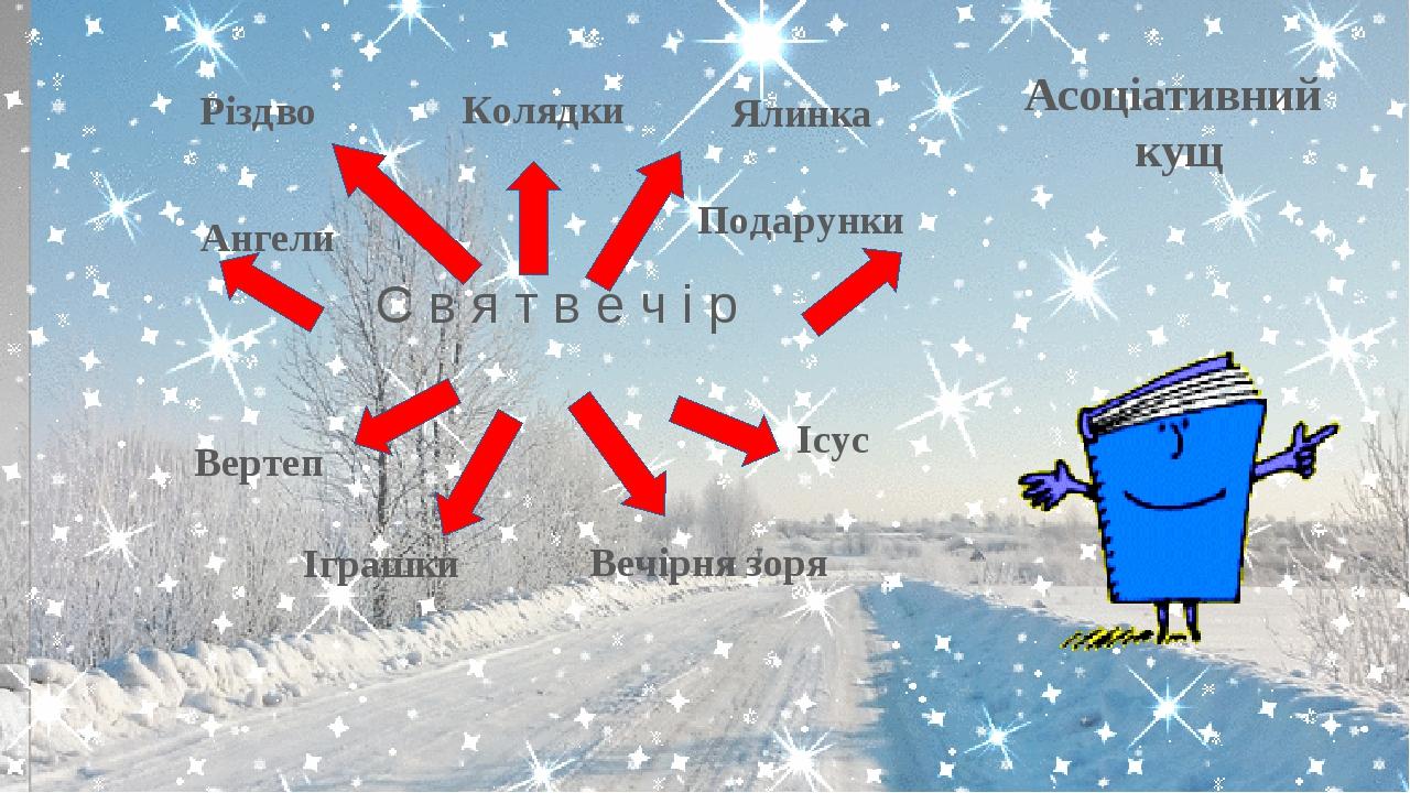 Асоціативний кущ С в я т в е ч і р Колядки Різдво Ялинка Вертеп Подарунки Ісус Іграшки Вечірня зоря Ангели