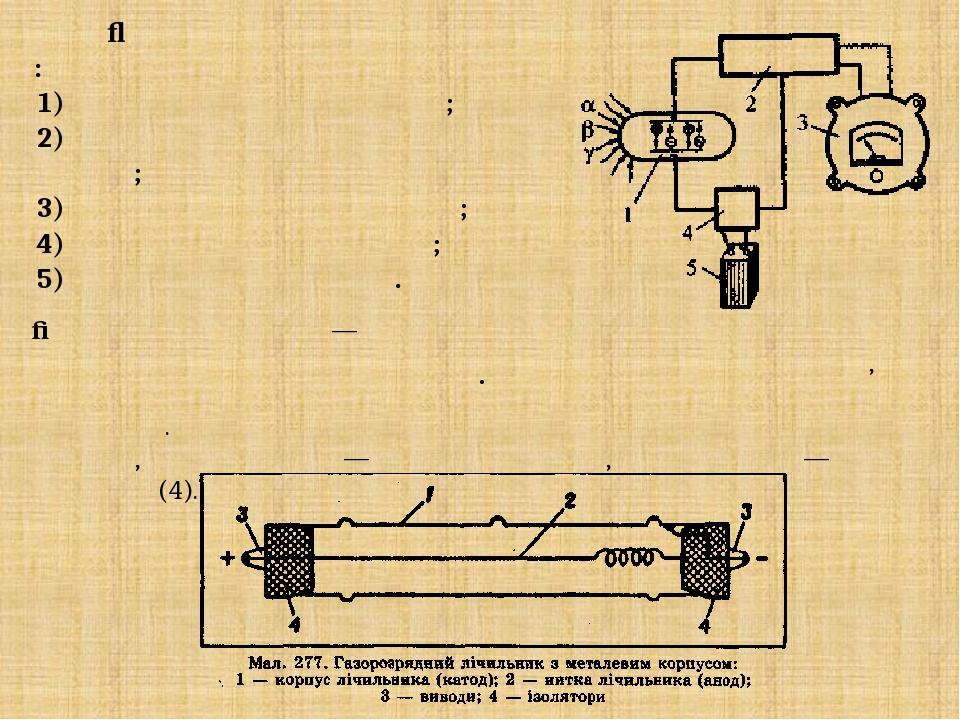 Їх основними елементами є: 1)приймальний пристрій; 2)підсилювач іонізаційного струму; 3)вимірювальний прилад; 4)перетворювач струму; 5)джерело живл...