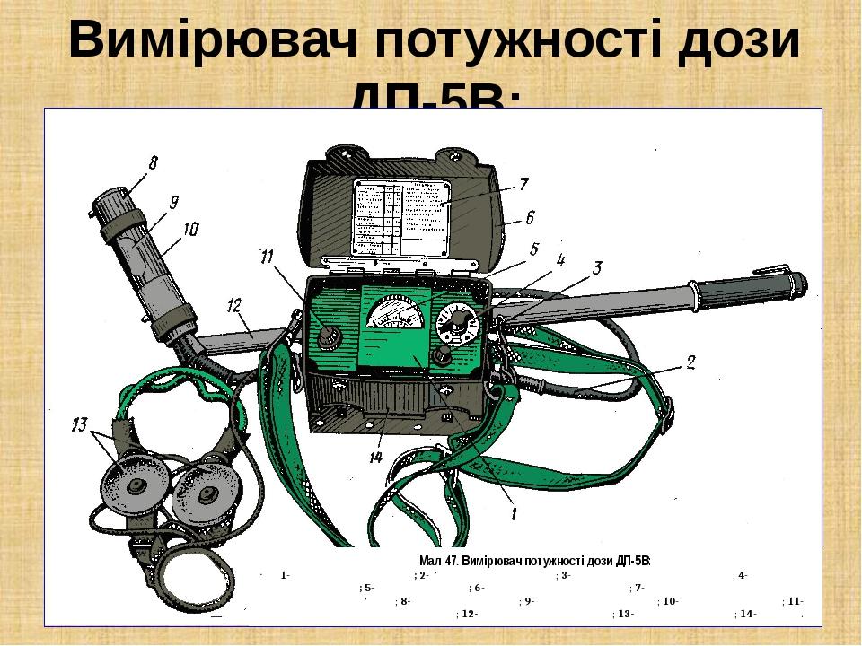 Вимірювач потужності дози ДП-5В: Мал 47. Вимірювач потужності дози ДП-5В: 1-вимірювальний пульт; 2-з'єднювальний кабель; 3-кнопка скидання показник...
