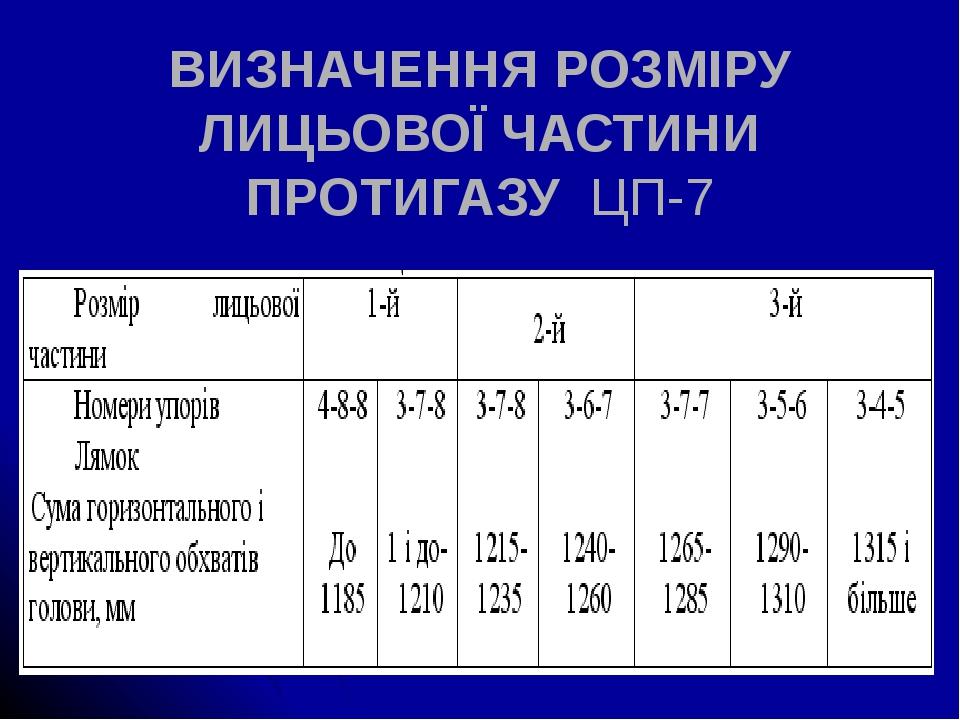 ВИЗНАЧЕННЯ РОЗМІРУ ЛИЦЬОВОЇ ЧАСТИНИ ПРОТИГАЗУ ЦП-7