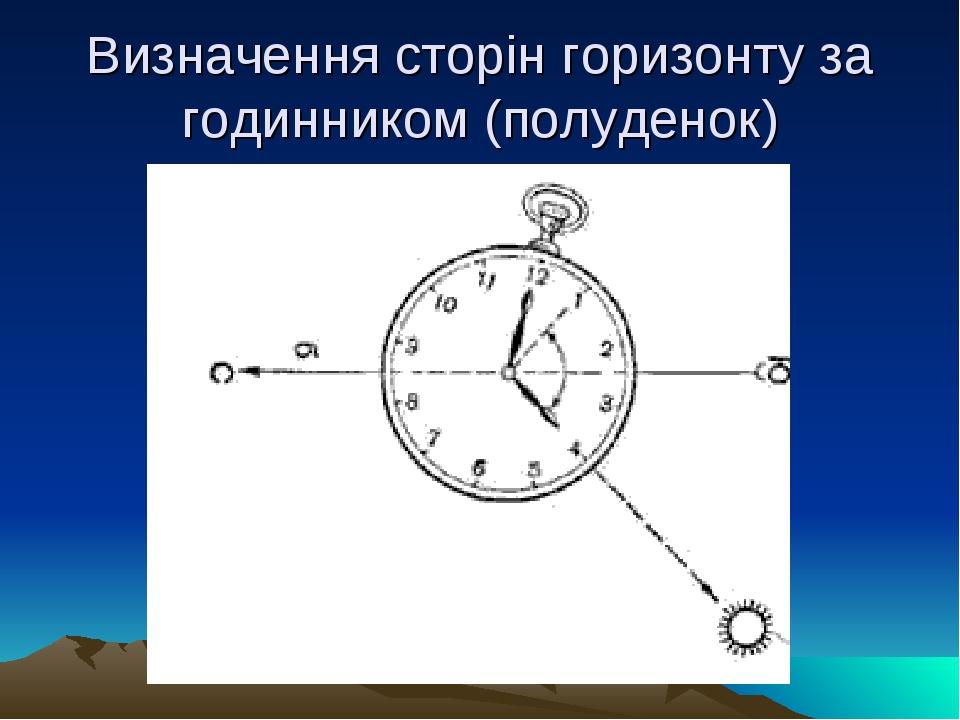 Визначення сторін горизонту за годинником (полуденок)