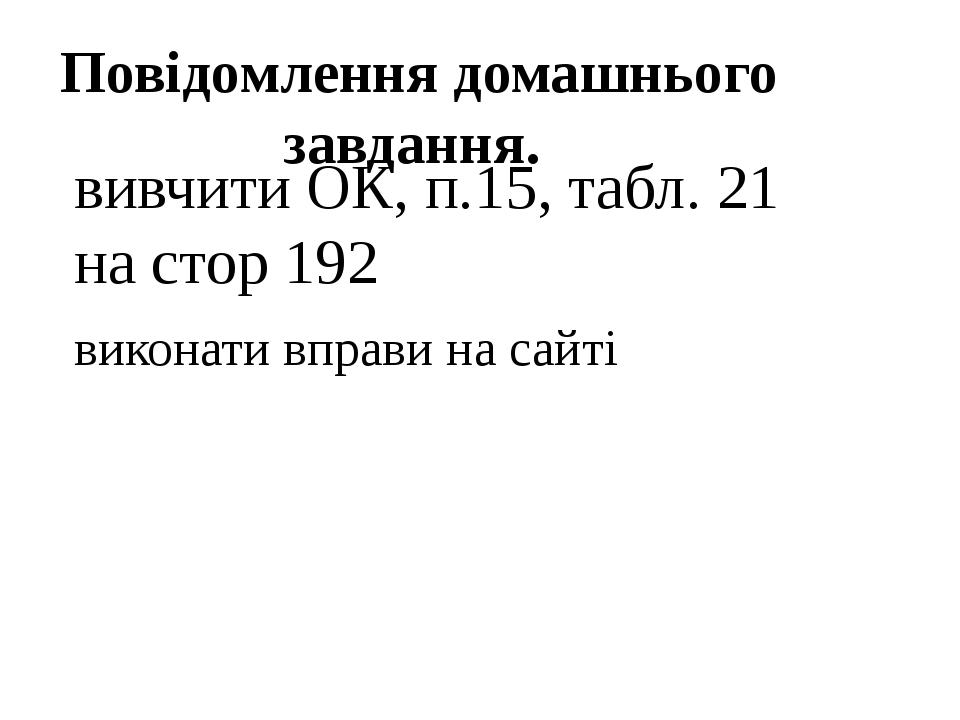 Повідомлення домашнього завдання. вивчити ОК, п.15, табл. 21 на стор 192 виконати вправи на сайті
