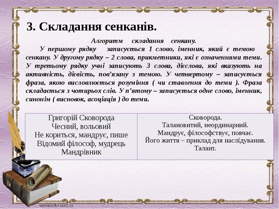 3. Складання сенканів. Алгоритм складання сенкану. У першому рядку записується 1 слово, іменник, який є темою сенкану. У другому рядку – 2 слова, п...