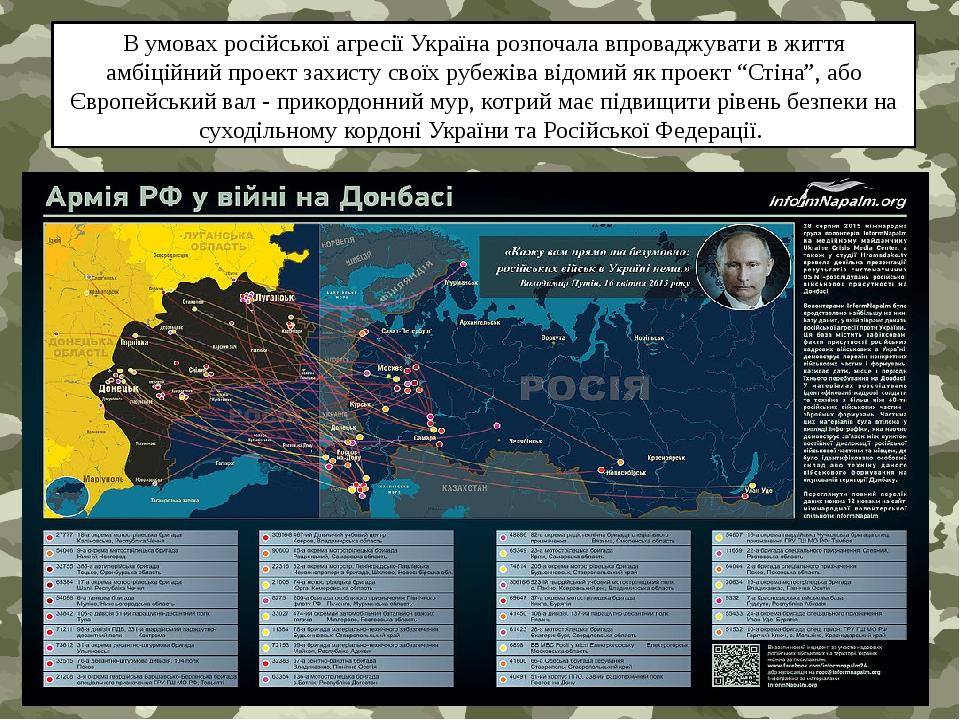 """В умовах російської агресії Україна розпочала впроваджувати в життя амбіційний проект захисту своїх рубежіва відомий як проект """"Стіна"""", або Європей..."""