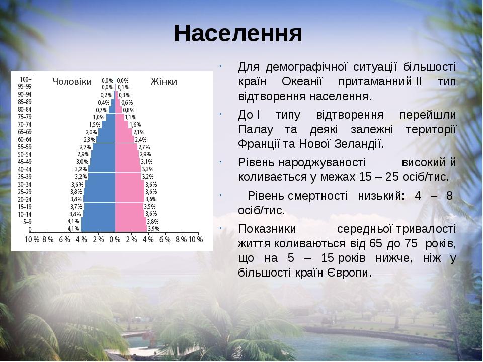 Населення Для демографічної ситуації більшості країн Океанії притаманнийІІ тип відтворення населення. ДоІ типу відтворення перейшли Палау та деяк...