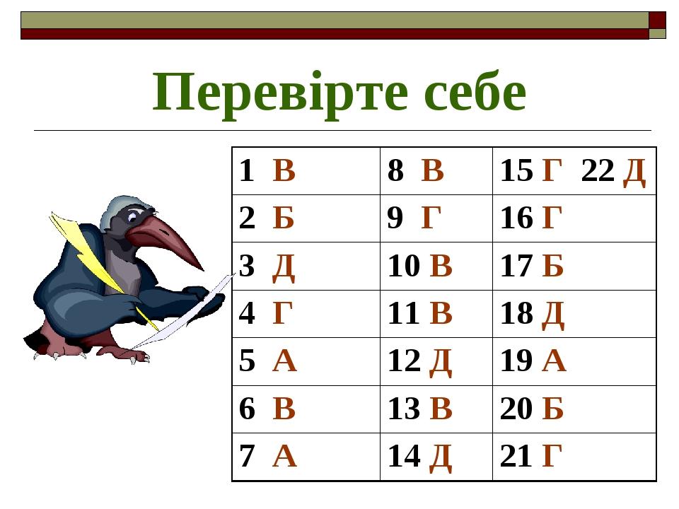 Перевірте себе 1 В 8 В 15 Г 22 Д 2 Б 9 Г 16 Г 3 Д 10 В 17 Б 4 Г 11 В 18 Д 5 А 12 Д 19 А 6 В 13 В 20 Б 7 А 14 Д 21 Г