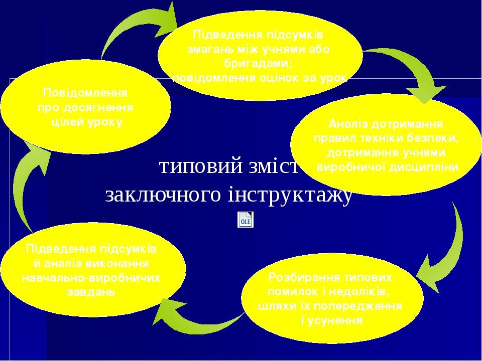 типовий зміст заключного інструктажу Аналіз дотримання правил техніки безпеки, дотримання учнями виробничої дисципліни Підведення підсумків й аналі...