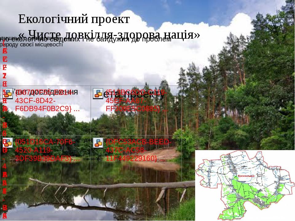 Екологічний проект « Чисте довкілля-здорова нація»