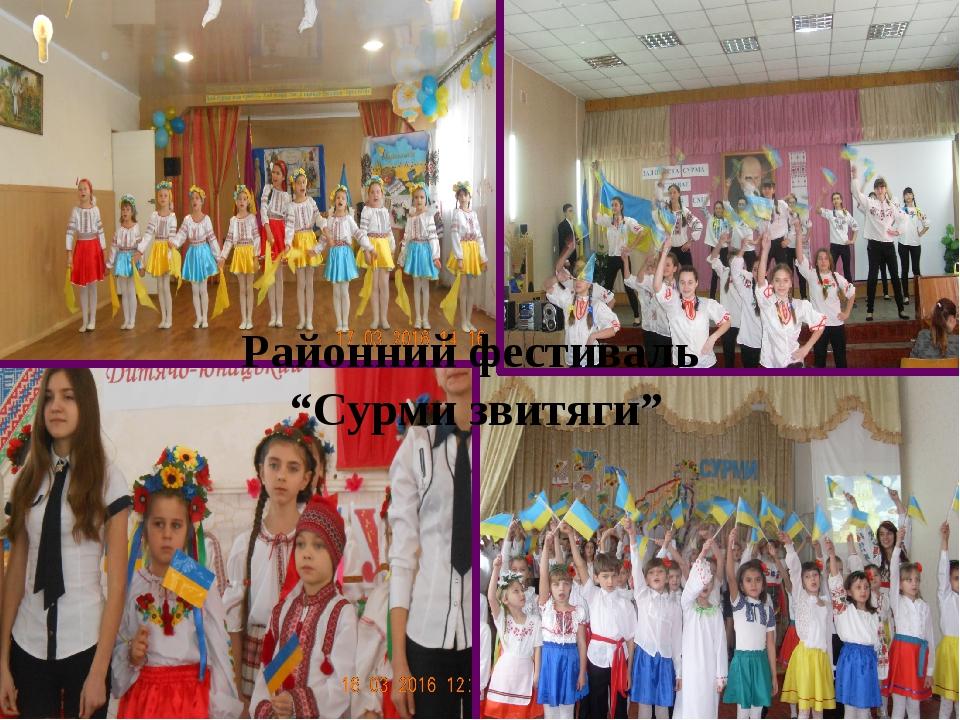 """Районний фестиваль """"Сурми звитяги"""""""