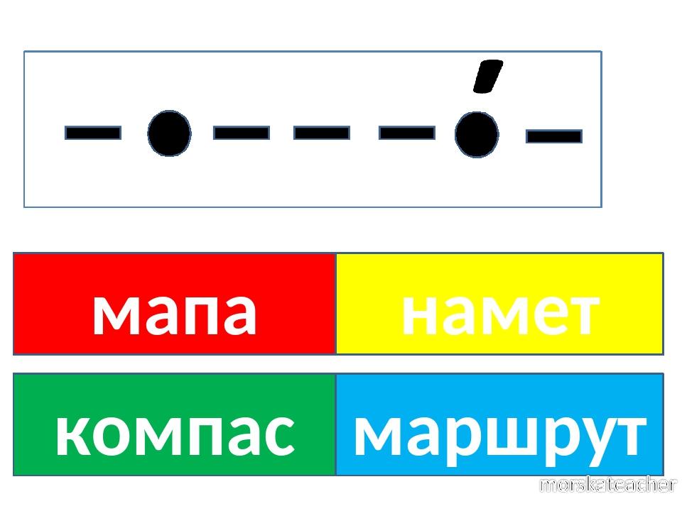 мапа компас маршрут намет
