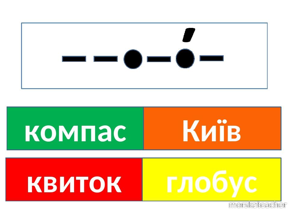 квиток глобус Київ компас