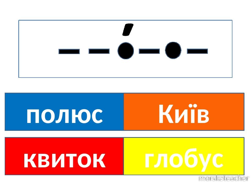 полюс квиток глобус Київ