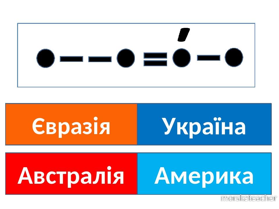 Євразія Австралія Америка Україна