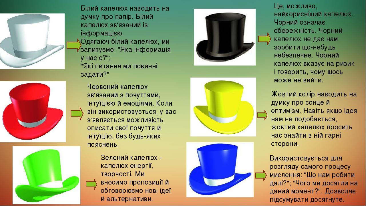 """Білий капелюх наводить на думку про папір. Білий капелюх зв'язаний із інформацією. Одягаюч білий капелюх, ми запитуємо: """"Яка інформація у нас є?""""; ..."""