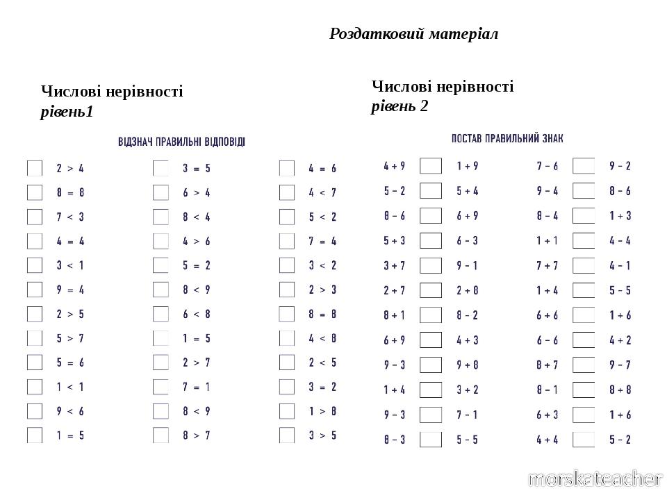 Роздатковий матеріал Числові нерівності рівень1 Числові нерівності рівень 2
