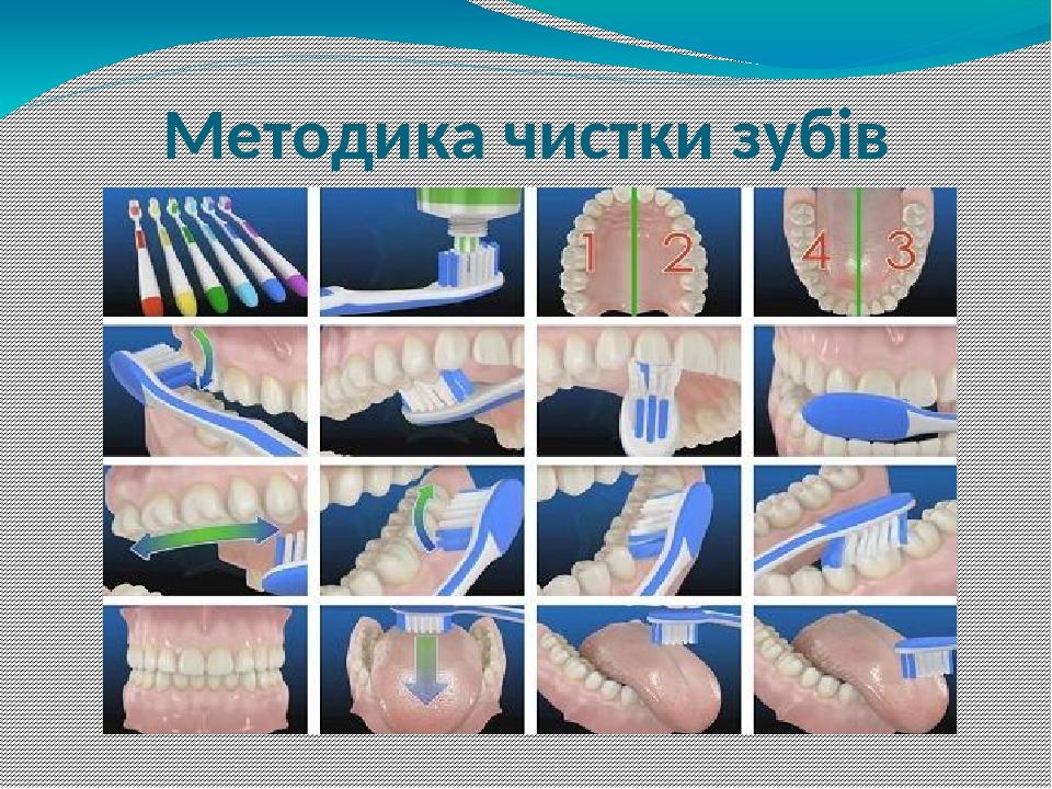 Методика чистки зубів