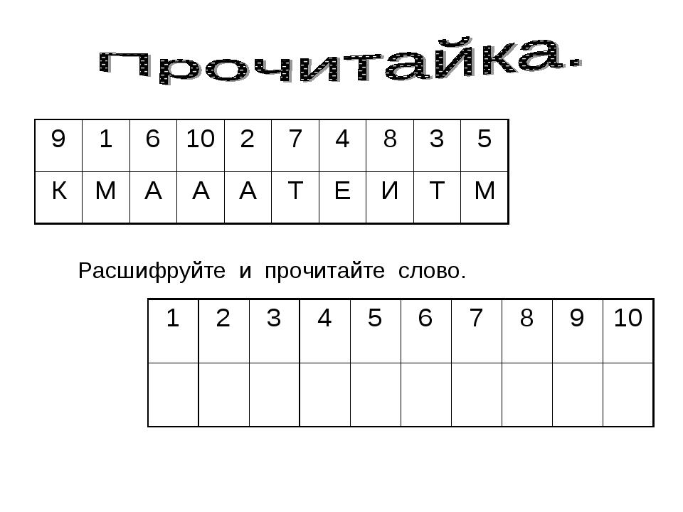 Расшифруйте и прочитайте слово. 10 1 3 9 1 6 10 2 7 4 8 3 5 К М А А А Т Е И Т М 1 2 3 4 5 6 7 8 9 10