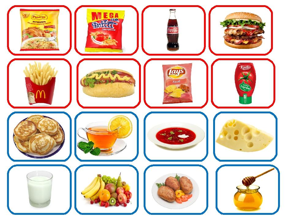 Дидактична гра «Корисна та шкідлива їжа»