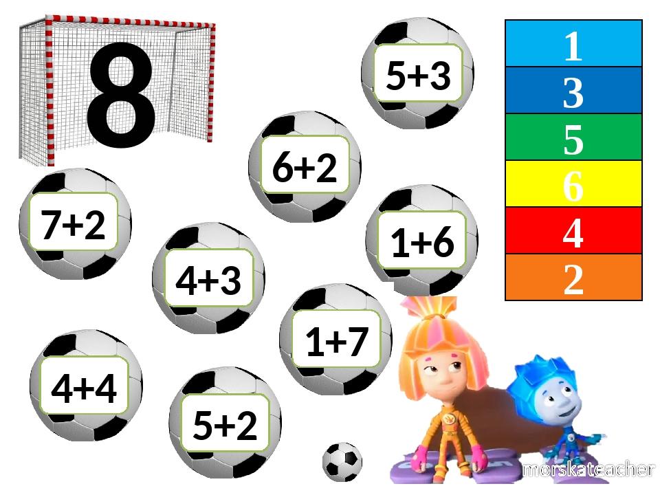 1 3 5 6 4 2 8 7+2 5+2 1+6 4+3 6+2 4+4 1+7 5+3