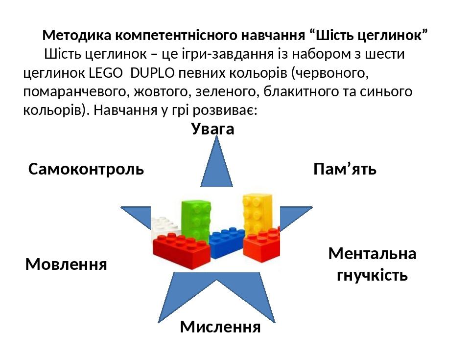 """Методика компетентнісного навчання """"Шість цеглинок"""" Шість цеглинок – це ігри-завдання із набором з шести цеглинок LEGO DUPLO певних кольорів (черво..."""