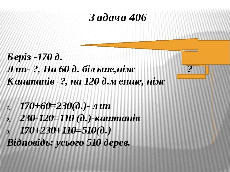 Задача 406 Беріз -170 д. Лип- ?, На 60 д. більше,ніж ? Каштанів -?, на 120 д.менше, ніж 170+60=230(д.)- лип 230-120=110 (д.)-каштанів 170+230+110=5...
