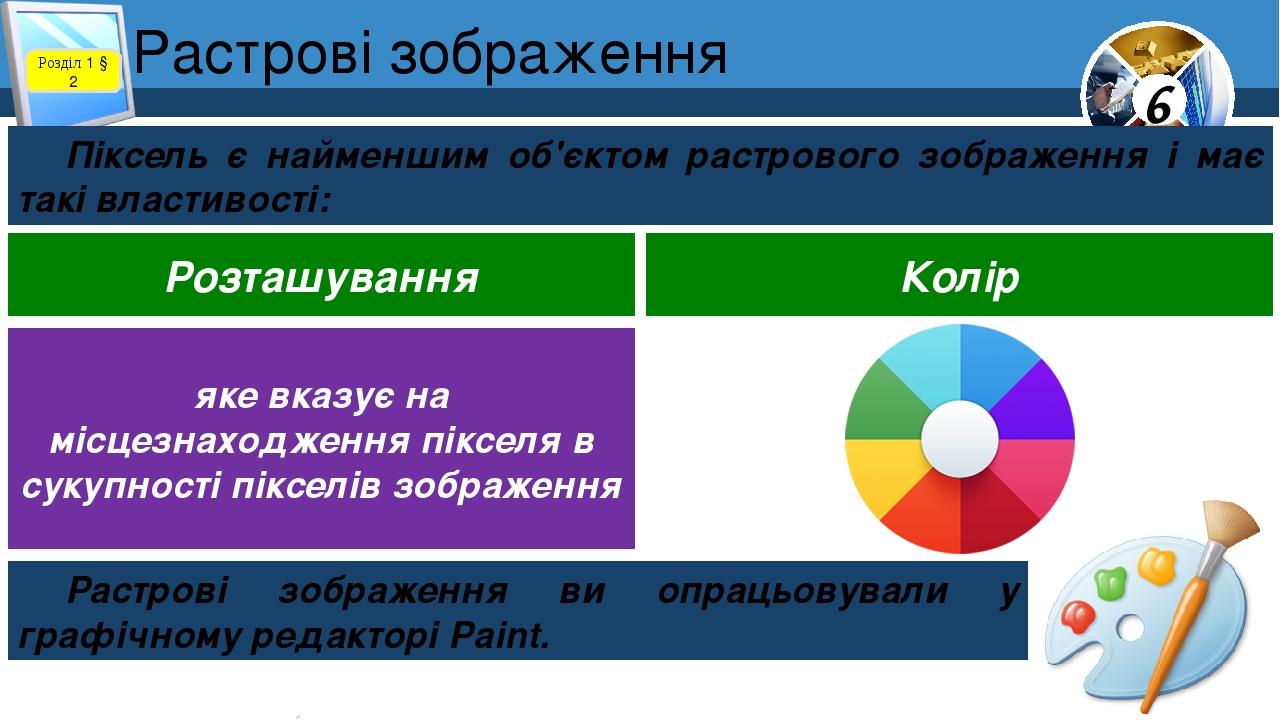 ... Растрові зображення Розділ 1 § 2 Піксель є найменшим об єктом растрового  зображення і має ... bb03f6f95443f