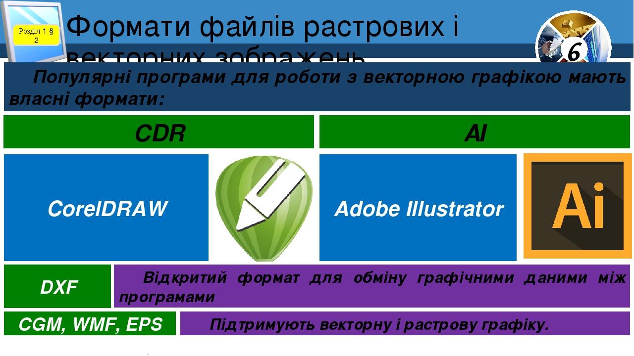 ... Формати файлів растрових і векторних зображень Розділ 1 § 2 Популярні  програми для роботи з векторною ... 141bda48b67d4