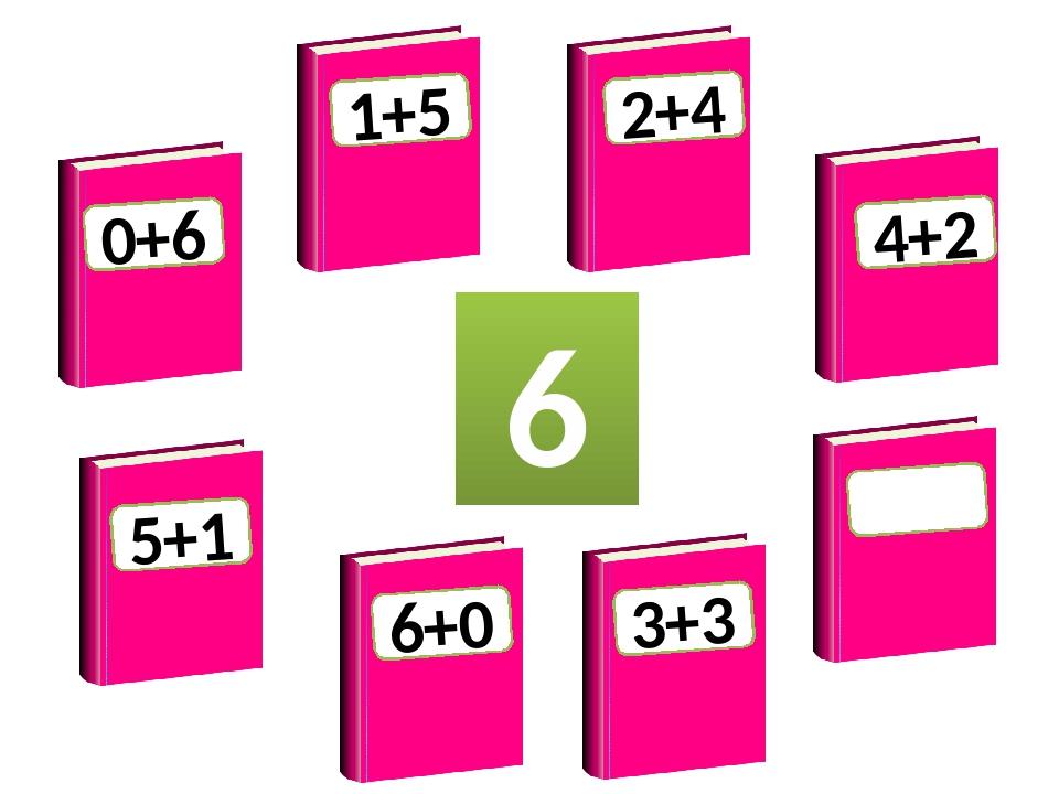 0+6 1+5 2+4 4+2 5+1 6+0 3+3 6