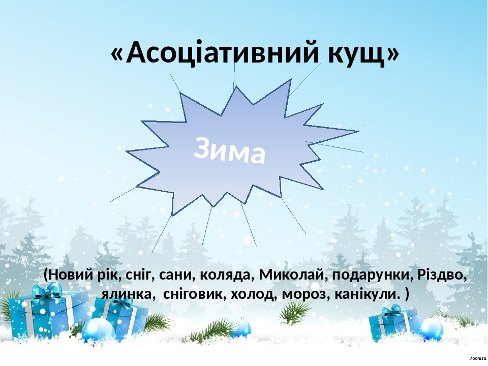 Зима (Новий рік, сніг, сани, коляда, Миколай, подарунки, Різдво, ялинка, сніговик, холод, мороз, канікули. ) «Асоціативний кущ»
