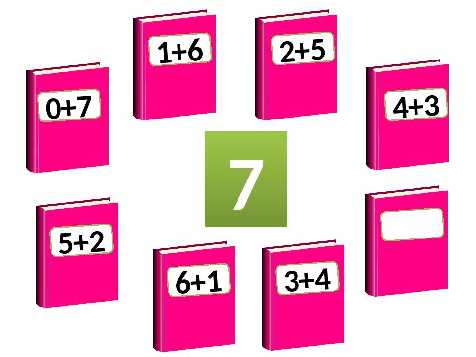 0+7 1+6 2+5 4+3 5+2 6+1 3+4 7