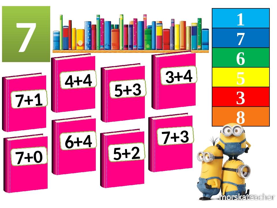 1 7 6 8 5 3 7 7+1 4+4 5+3 3+4 7+0 6+4 5+2 7+3