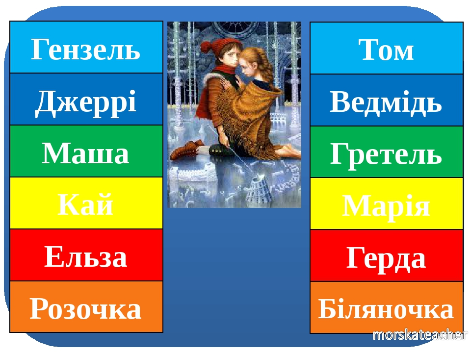 Том Ведмідь Гретель Марія Герда Біляночка Гензель Джеррі Маша Кай Ельза Розочка