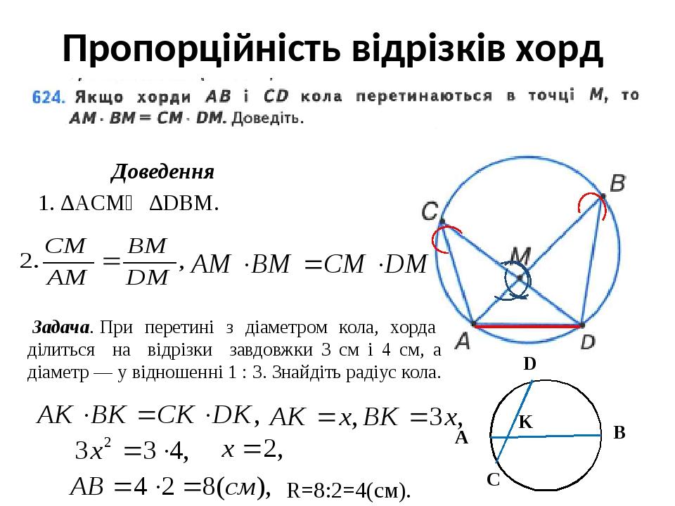 Пропорційність відрізків хорд Доведення 1. ∆ACM∾ ∆DBM. Задача. При перетині з діаметром кола, хорда ділиться на відрізки завдовжки 3 см і 4 см, а д...