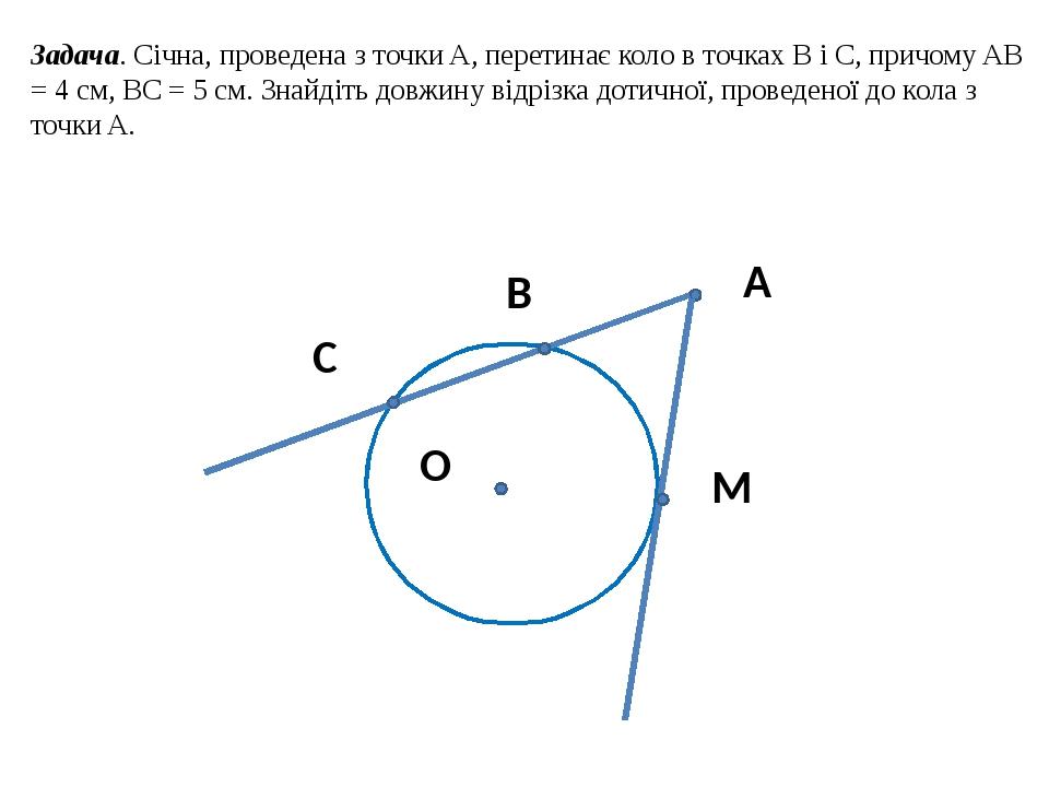 М А В С О Задача. Січна, проведена з точки A, перетинає коло в точках B і C, причому AB = 4 см, BC = 5 см. Знайдіть довжину відрізка дотичної, пров...