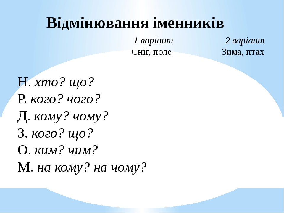 Відмінювання іменників 1 варіант 2 варіант Сніг, поле Зима, птах Н. хто? що? Р. кого? чого? Д. кому? чому? З. кого? що? О. ким? чим? М. на кому? на...