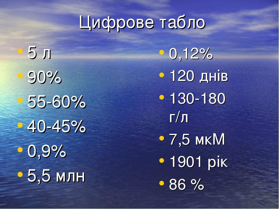 Цифрове табло 5 л 90% 55-60% 40-45% 0,9% 5,5 млн 0,12% 120 днів 130-180 г/л 7,5 мкМ 1901 рік 86 %
