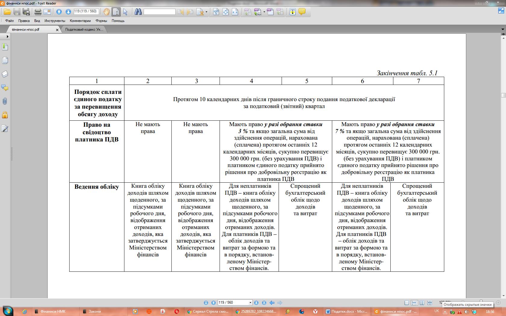 Методичні рекомендації . Самостійне вивчення дисципліни
