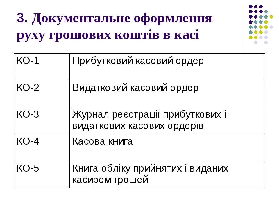 3. Документальне оформлення руху грошових коштів в касі