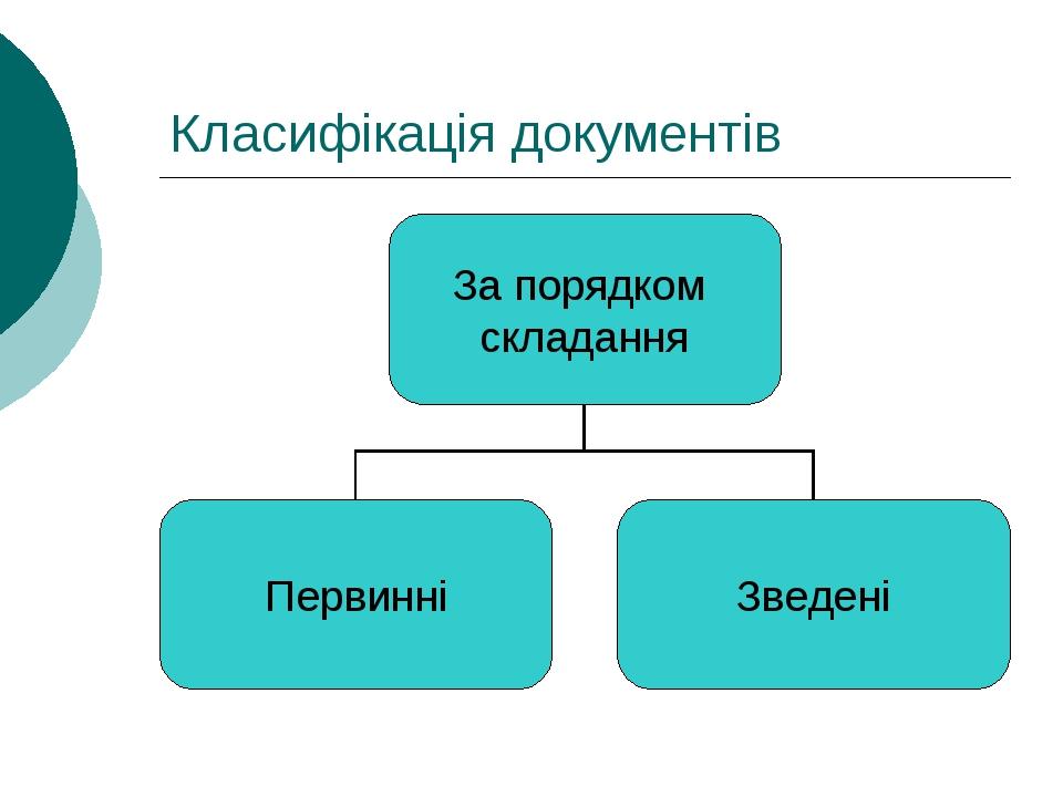Класифікація документів