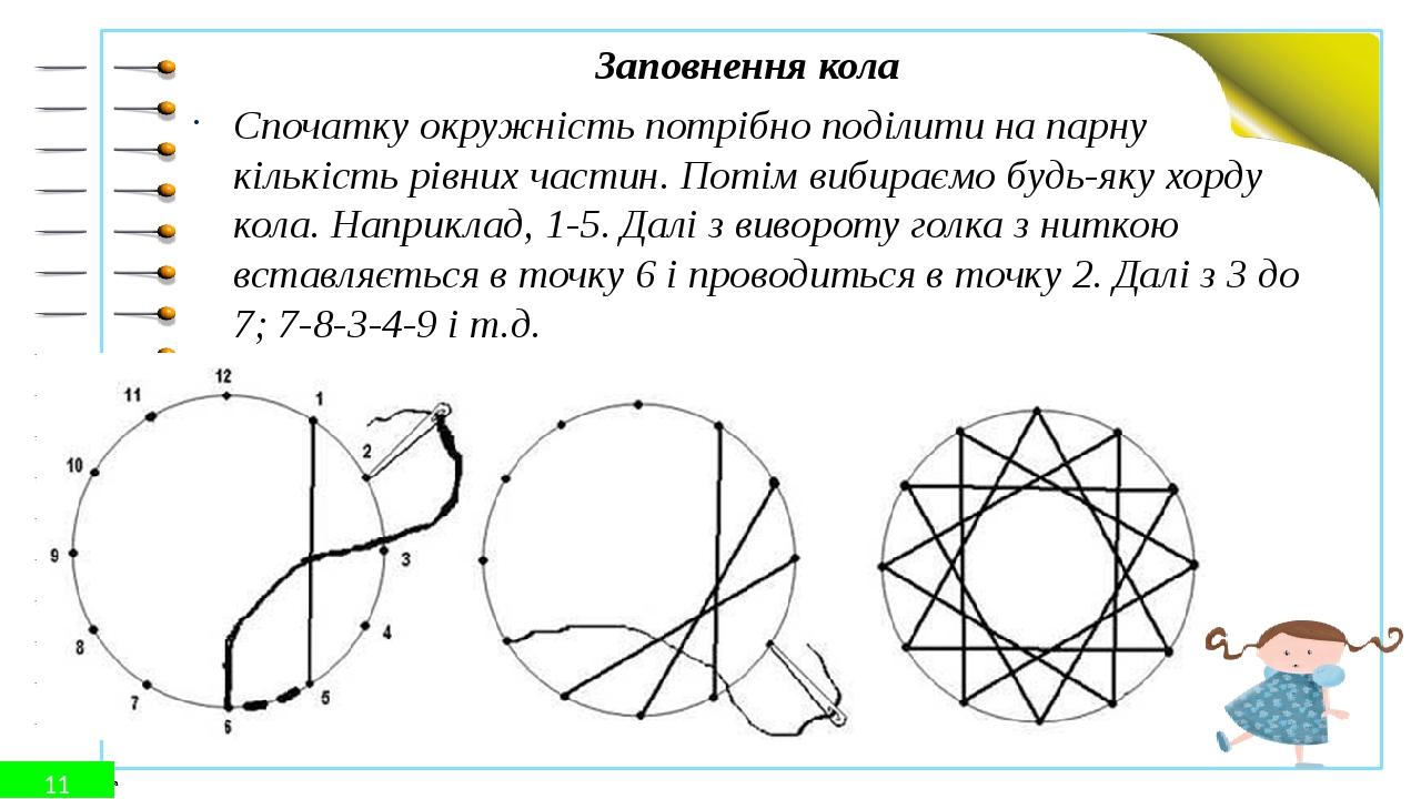 Заповнення кола Спочатку окружність потрібно поділити на парну кількість рівних частин. Потім вибираємо будь-яку хорду кола. Наприклад, 1-5. Далі з...