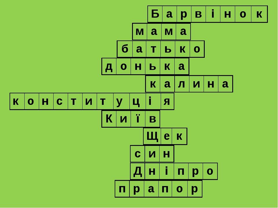 к о н с т и т у ц і я Б а р в і н о к м а м а б а т ь к о д о н ь к а к а л и н а К и ї в Щ е к Д н і п р о с и н п р а п о р