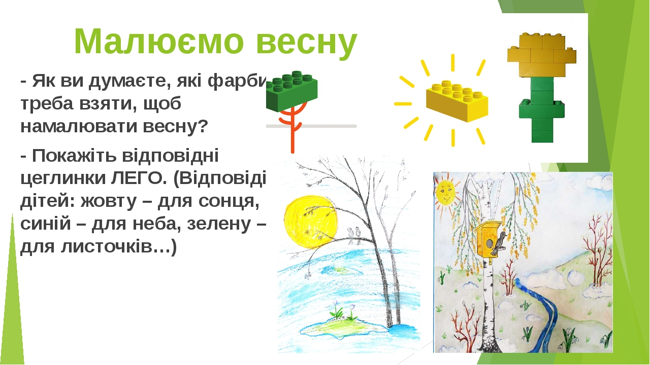 Малюємо весну - Як ви думаєте, які фарби треба взяти, щоб намалювати весну? - Покажіть відповідні цеглинки ЛЕГО. (Відповіді дітей: жовту – для сонц...