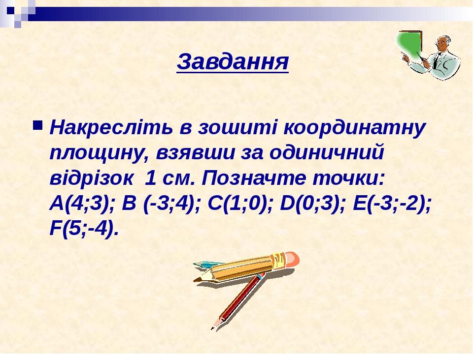 Завдання Накресліть в зошиті координатну площину, взявши за одиничний відрізок 1 см. Позначте точки: А(4;3); В (-3;4); С(1;0); D(0;3); E(-3;-2); F(...