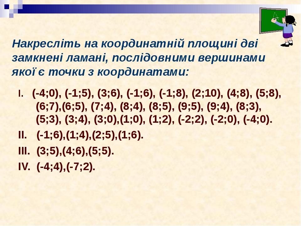 Накресліть на координатній площині дві замкнені ламані, послідовними вершинами якої є точки з координатами: І. (-4;0), (-1;5), (3;6), (-1;6), (-1;8...